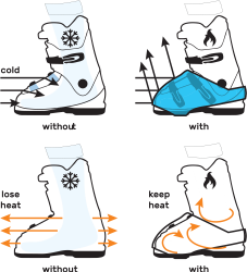 ski-boot-cap-icon